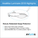 AreaMax Highlights – Robust, Redundant Surge Protection