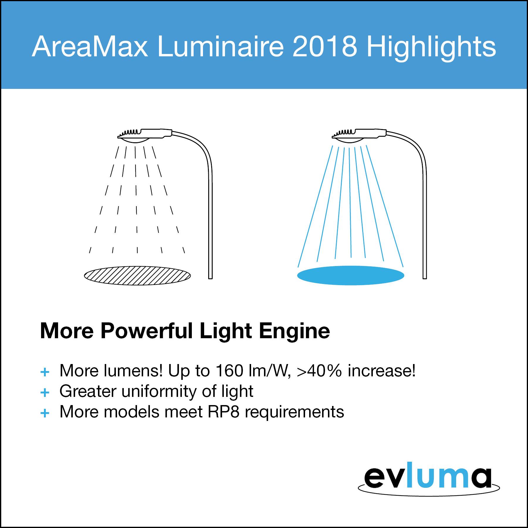 AreaMax Highlights - A More Powerful Light Engine | Evluma